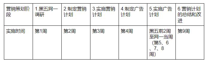 2019年黑五网一-促销季策划时间表1-xiaoyuer101.com