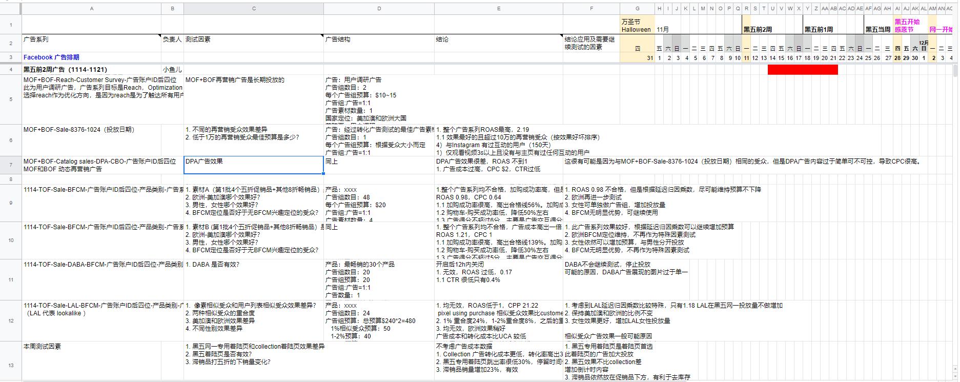 2019黑五网一广告排期表-xiaoyuer101.com
